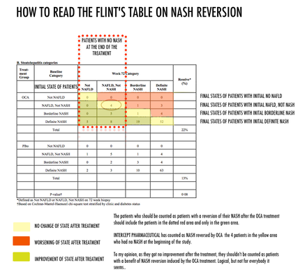 FLINT REVERSION EXPLANATION